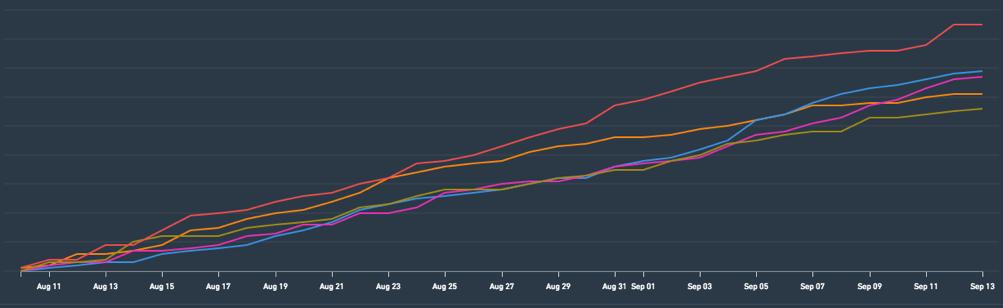 Købsknap graf